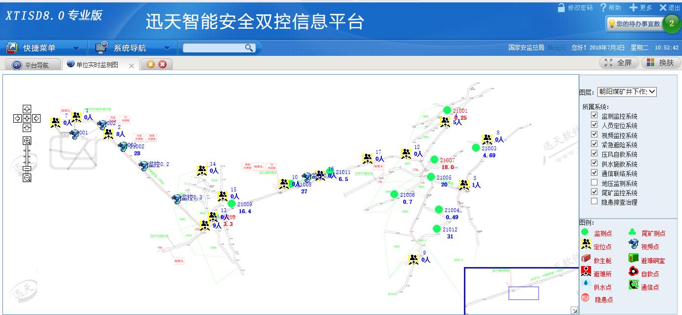矿山安全监控联网软件(智能矿山)